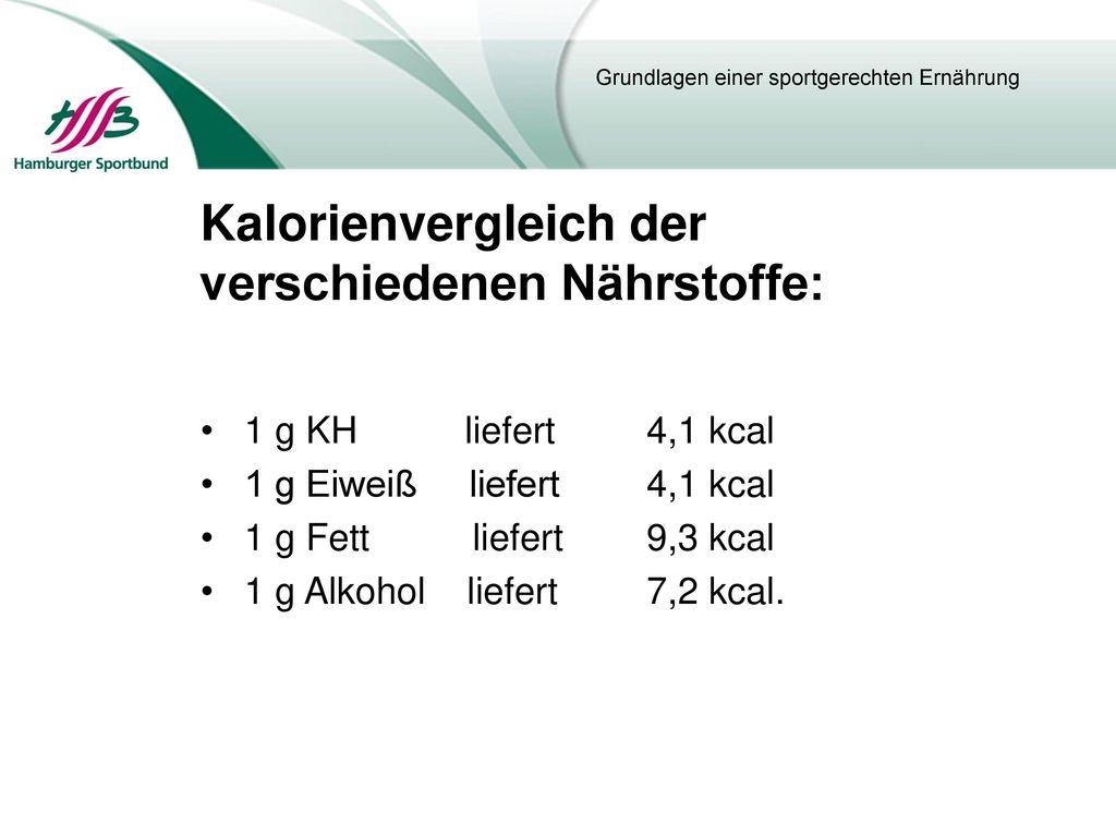 Kalorienvergleich der verschiedenen Nährstoffe: