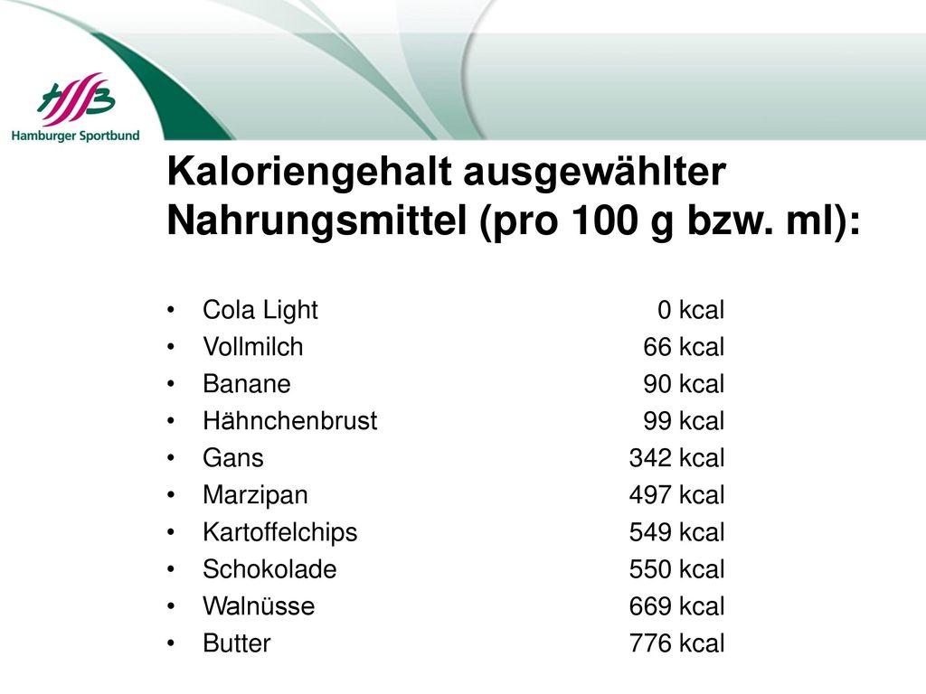 Kaloriengehalt ausgewählter Nahrungsmittel (pro 100 g bzw. ml):