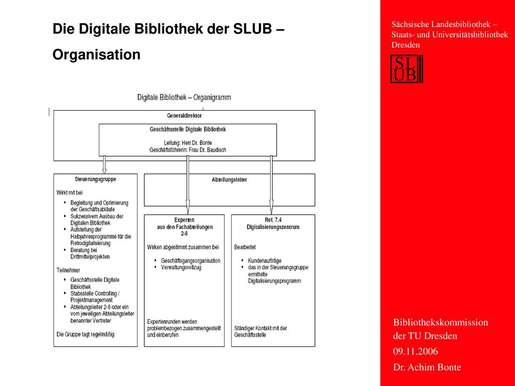 Die Digitale Bibliothek der SLUB – Organisation