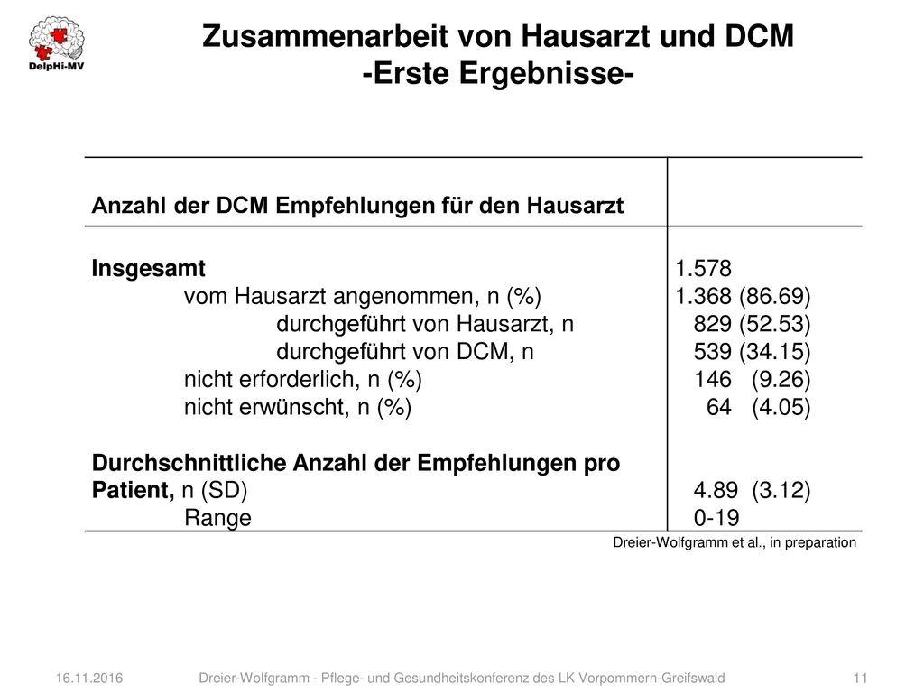 Zusammenarbeit von Hausarzt und DCM