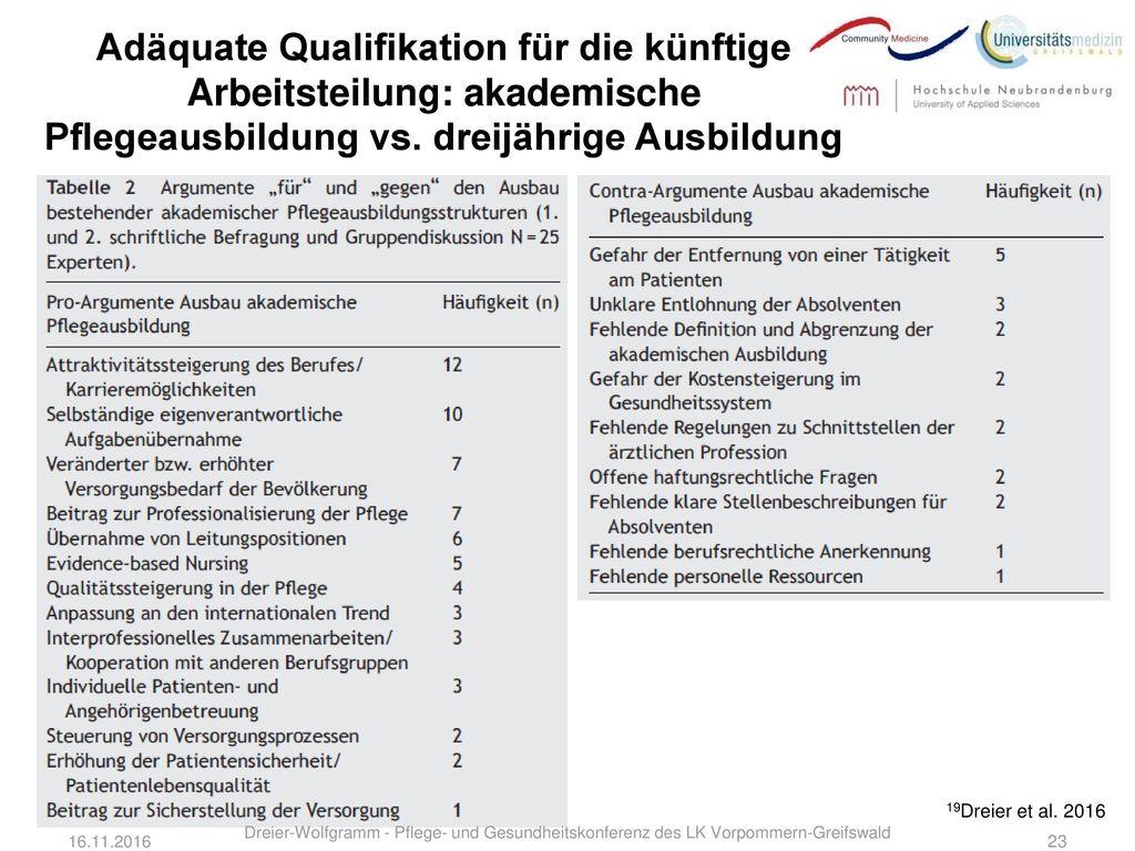 Adäquate Qualifikation für die künftige Arbeitsteilung: akademische Pflegeausbildung vs. dreijährige Ausbildung