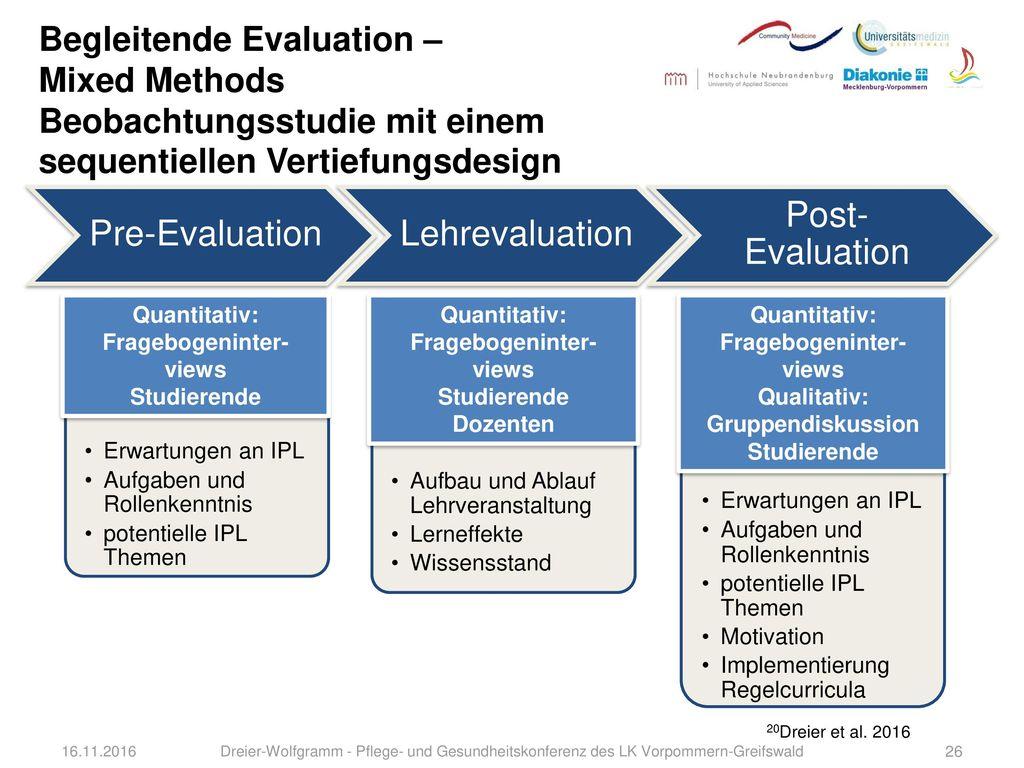 Fragebogeninter-views Fragebogeninter-views Fragebogeninter-views
