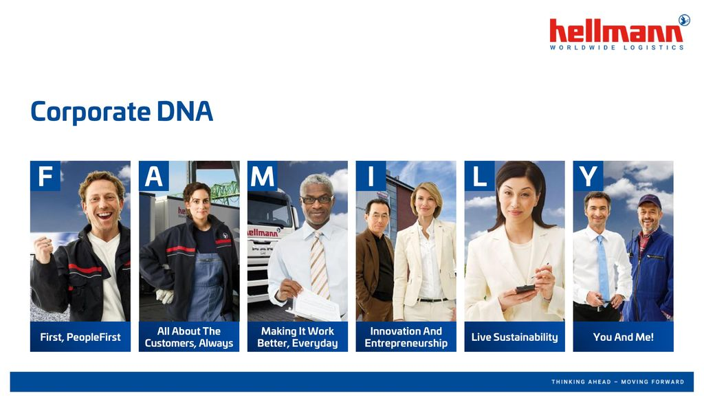 Corporate DNA F A M I L Y First, PeopleFirst