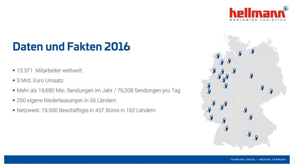 Daten und Fakten 2016 13.371 Mitarbeiter weltweit 3 Mrd. Euro Umsatz