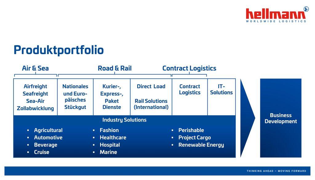 Rail Solutions (International)