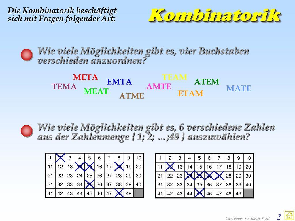 Kombinatorik Die Kombinatorik beschäftigt sich mit Fragen folgender Art: Wie viele Möglichkeiten gibt es, vier Buchstaben verschieden anzuordnen
