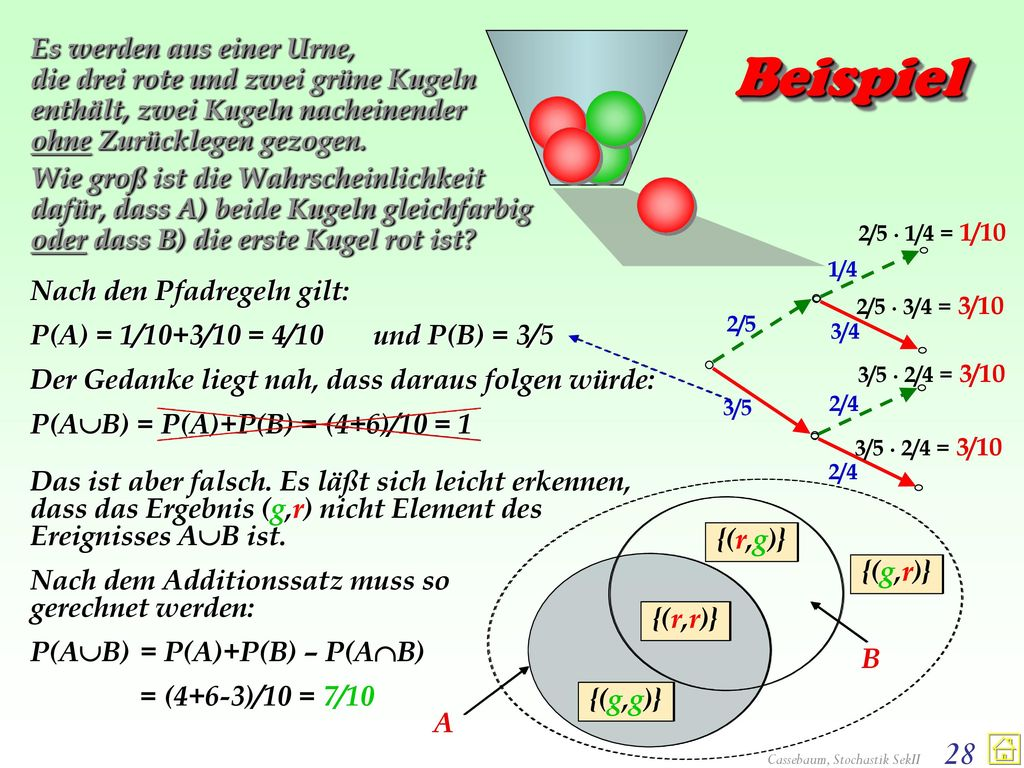 Es werden aus einer Urne, die drei rote und zwei grüne Kugeln enthält, zwei Kugeln nacheinender ohne Zurücklegen gezogen.
