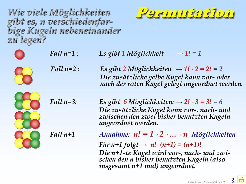 Permutation Wie viele Möglichkeiten gibt es, n verschiedenfar-bige Kugeln nebeneinander zu legen Fall n=1 : Es gibt 1 Möglichkeit → 1! = 1.