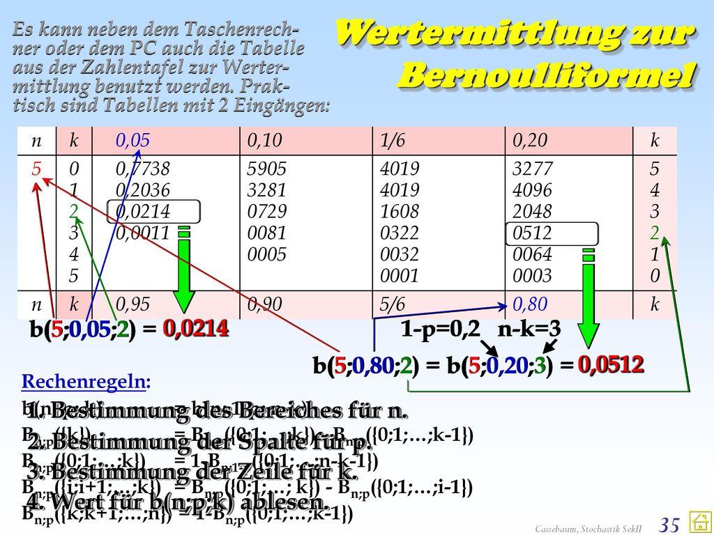 Wertermittlung zur Bernoulliformel