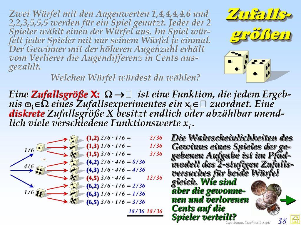 Zwei Würfel mit den Augenwerten 1,4,4,4,4,6 und 2,2,3,5,5,5 werden für ein Spiel genutzt. Jeder der 2 Spieler wählt einen der Würfel aus. Im Spiel wür-felt jeder Spieler mit nur seinem Würfel je einmal. Der Gewinner mit der höheren Augenzahl erhält vom Verlierer die Augendifferenz in Cents aus-gezahlt.