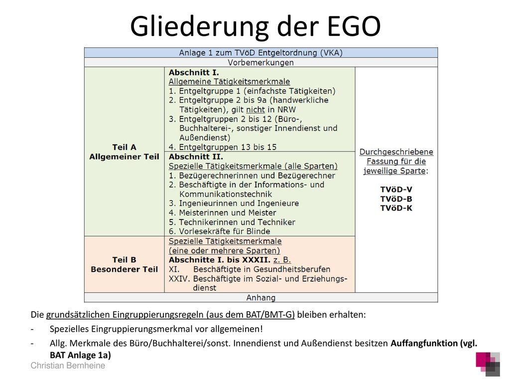 Gliederung der EGO Die grundsätzlichen Eingruppierungsregeln (aus dem BAT/BMT-G) bleiben erhalten: