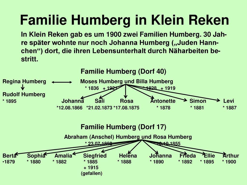 Familie Humberg in Klein Reken