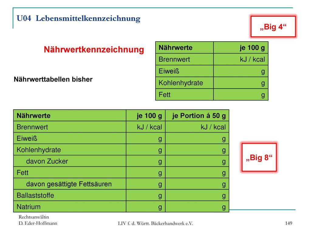 U04 Lebensmittelkennzeichnung Nährwertkennzeichnung