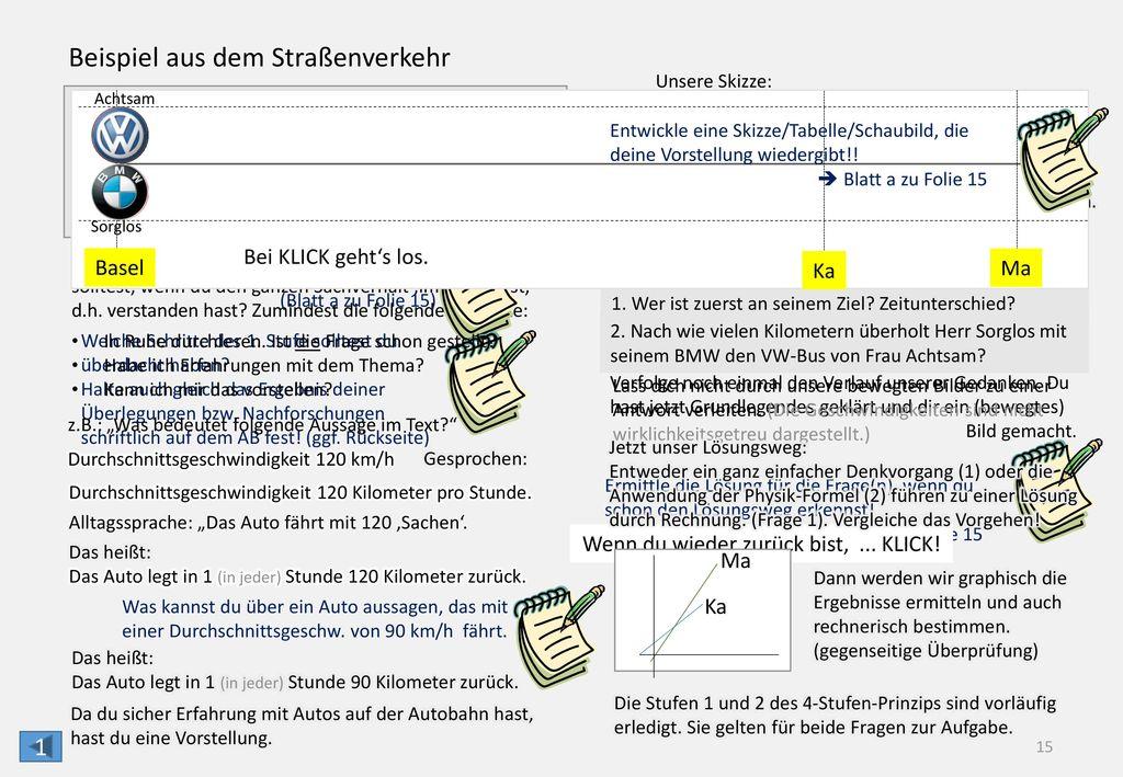 Charmant Quadratische Gleichungen Lösen Indem Arbeitsblatt Grafisch ...