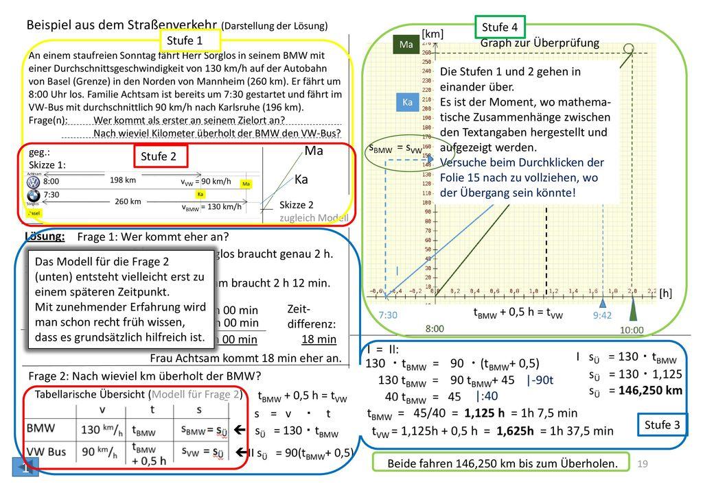 Mathematik im Alltag entdecken! Alltag in der Mathematik entdecken!