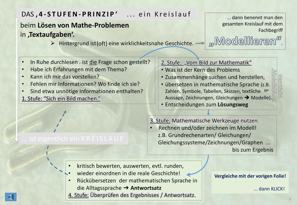 PROBLEMLÖSEN MODELLIEREN 1 Modellieren zu Folie 7 allgemeines Modell: