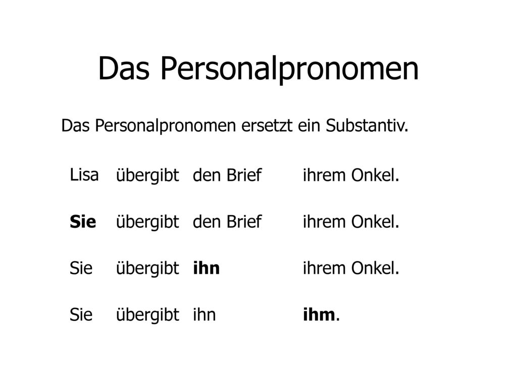 Das Personalpronomen Das Personalpronomen ersetzt ein Substantiv. Lisa
