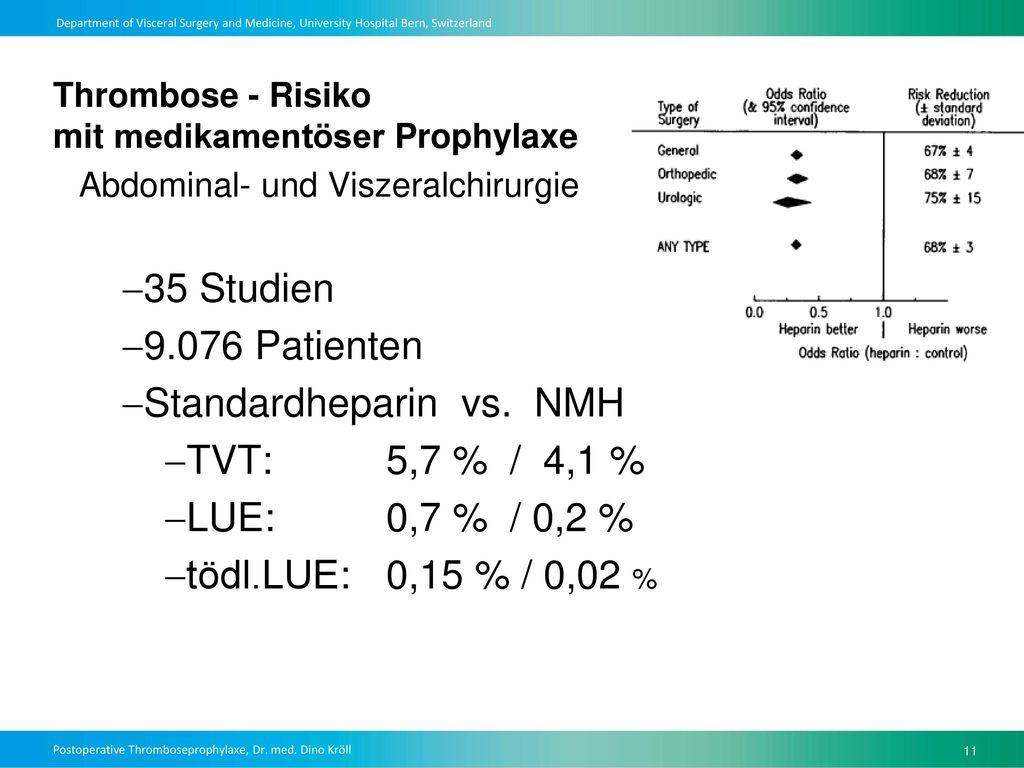 Thrombose - Risiko mit medikamentöser Prophylaxe