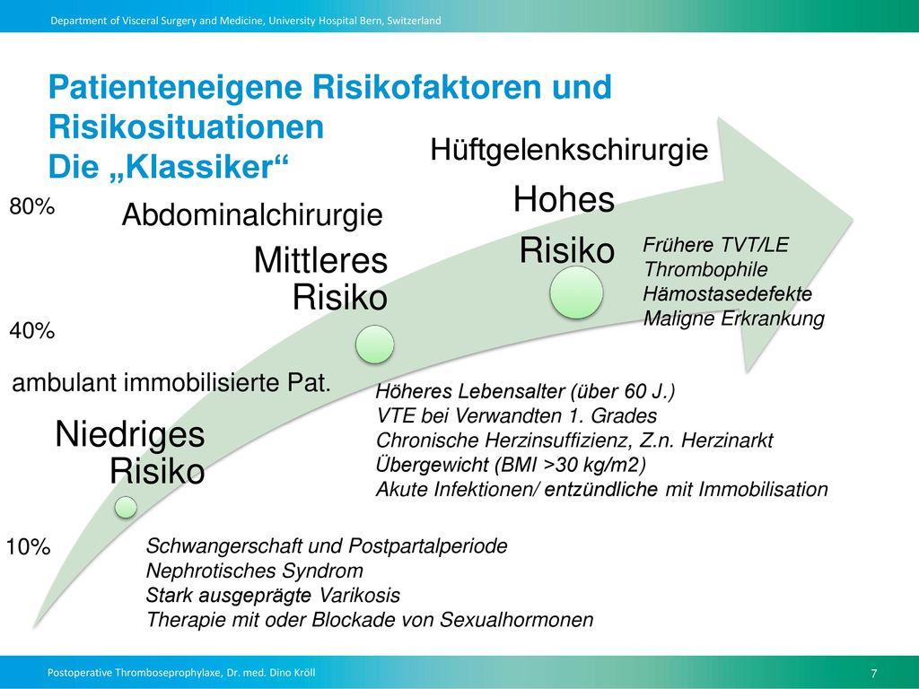 "Patienteneigene Risikofaktoren und Risikosituationen Die ""Klassiker"