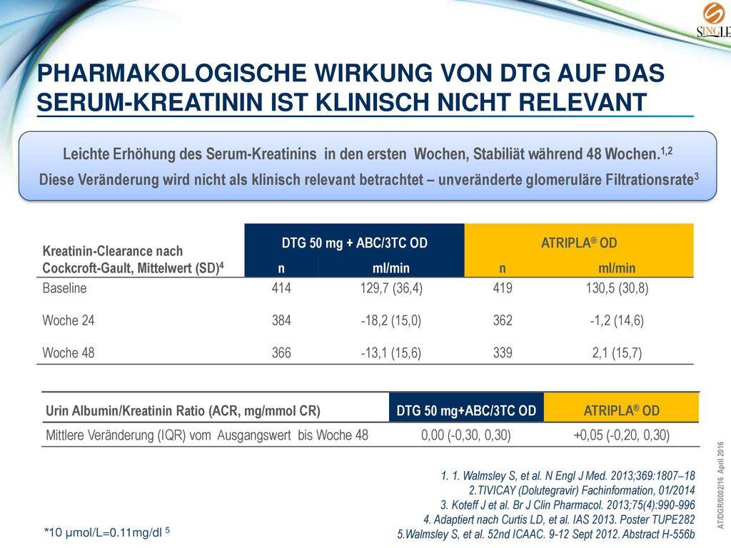 Pharmakologische Wirkung von DTG auf das Serum-Kreatinin ist klinisch nicht relevant