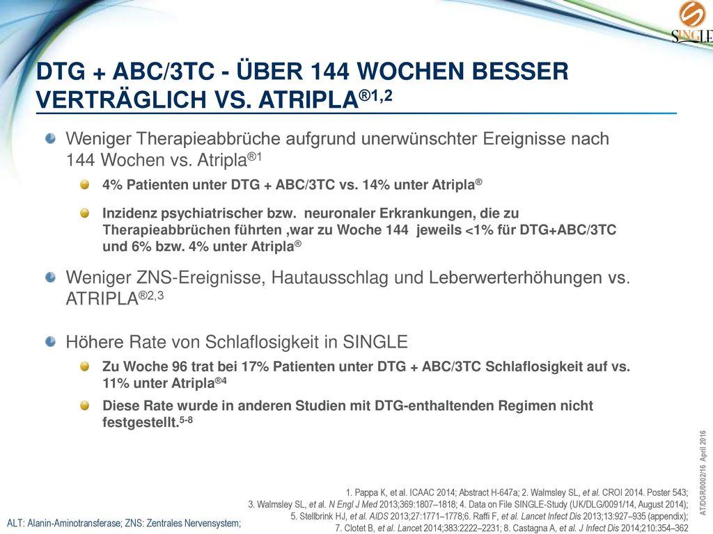 DTG + ABC/3TC - über 144 Wochen besser verträglich vs. ATRIPLA®1,2
