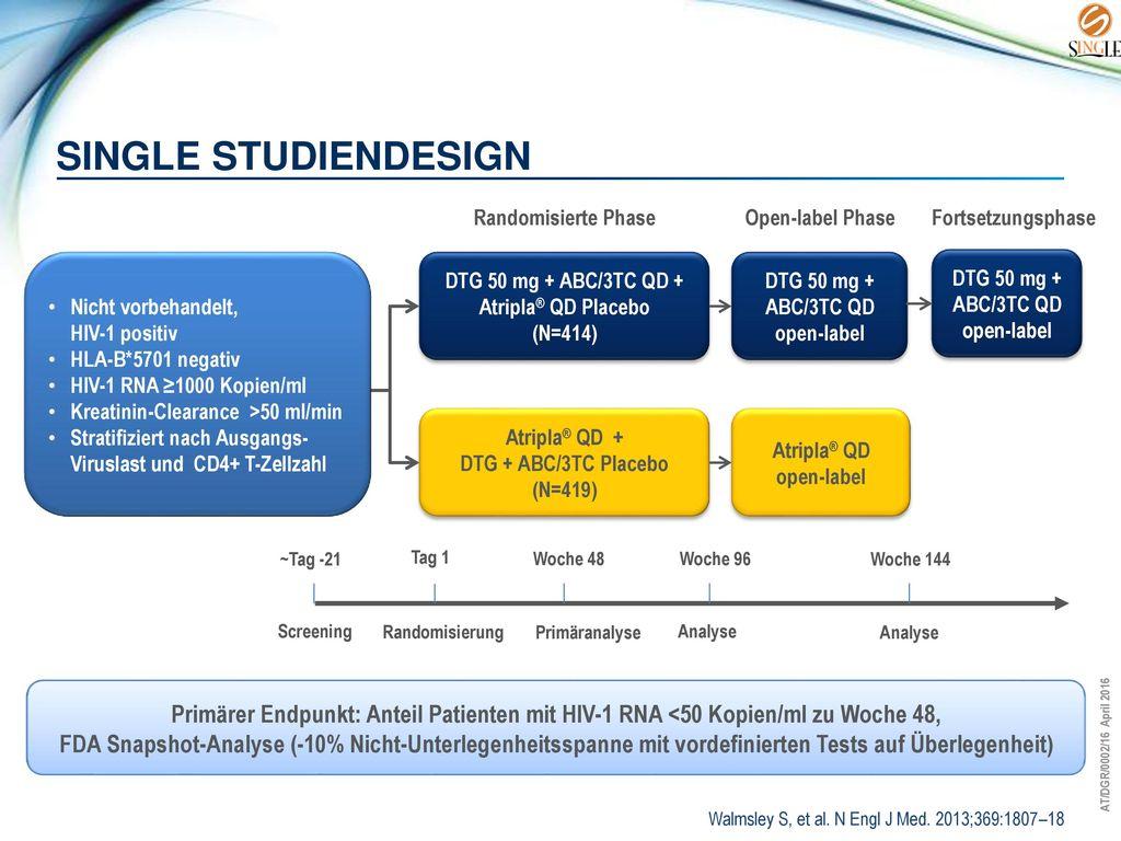 Atripla® QD + DTG + ABC/3TC Placebo