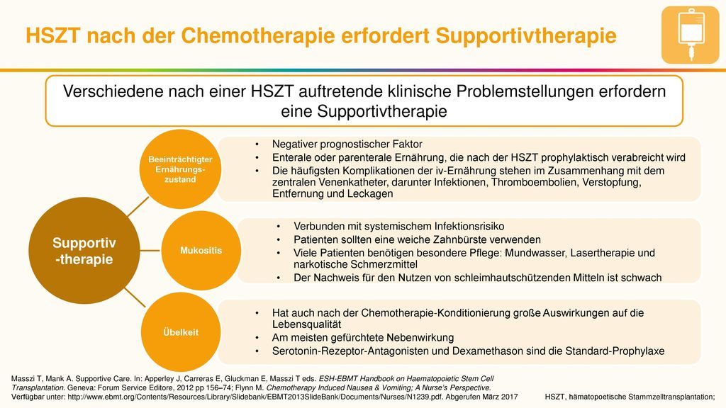 HSZT nach der Chemotherapie erfordert Supportivtherapie