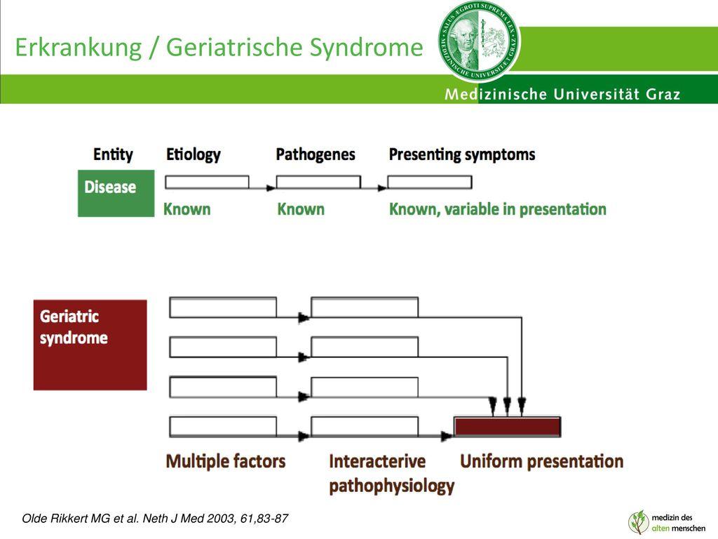 Erkrankung / Geriatrische Syndrome