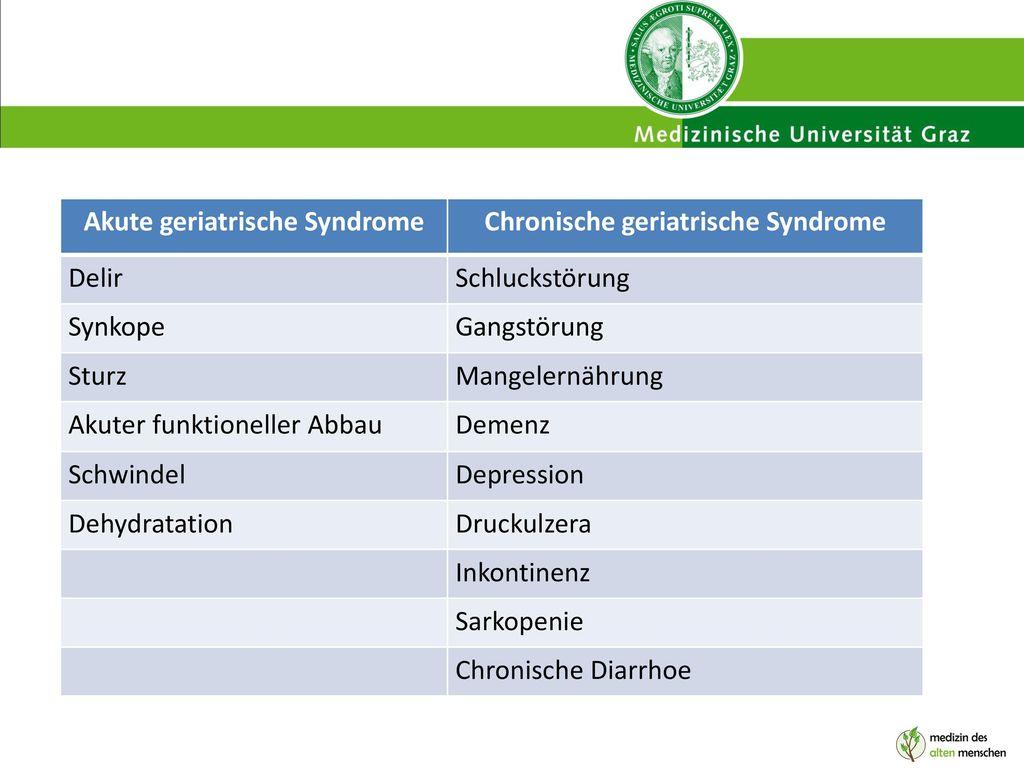 Akute geriatrische Syndrome Chronische geriatrische Syndrome