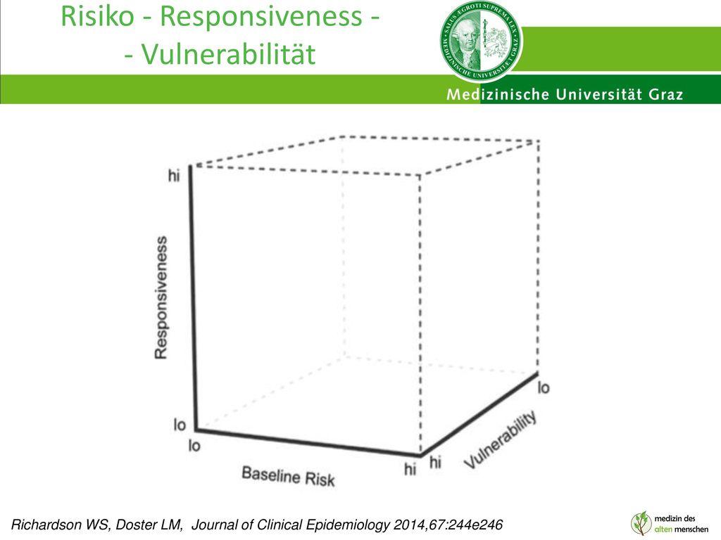 Risiko - Responsiveness - - Vulnerabilität