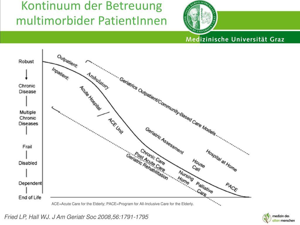 Kontinuum der Betreuung multimorbider PatientInnen