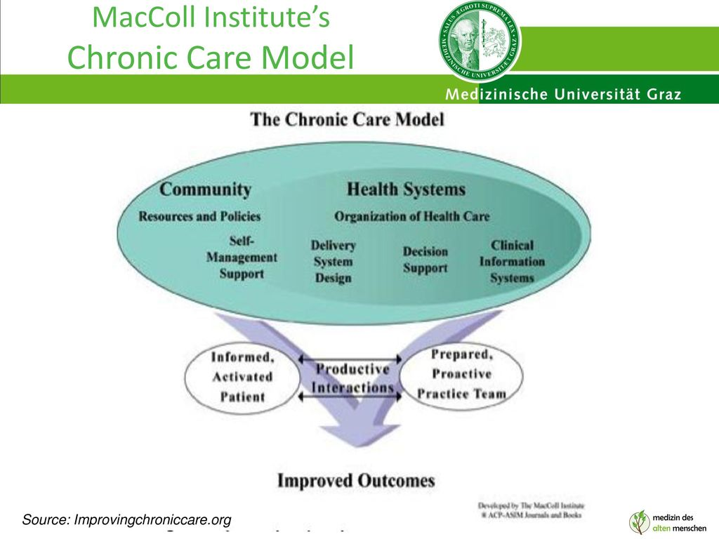 MacColl Institute's Chronic Care Model