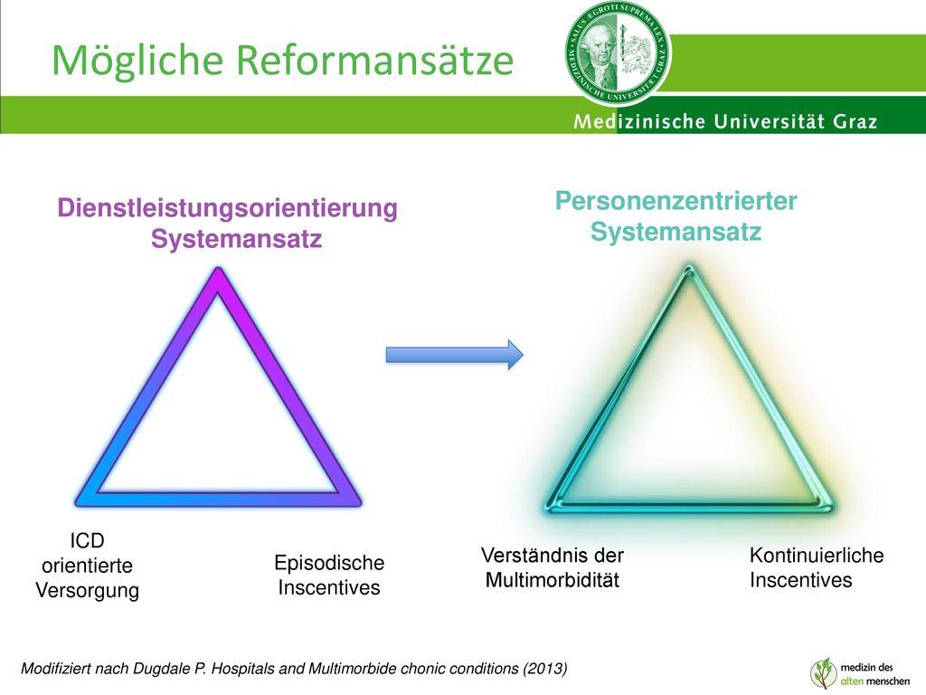 Personenzentrierter Systemansatz