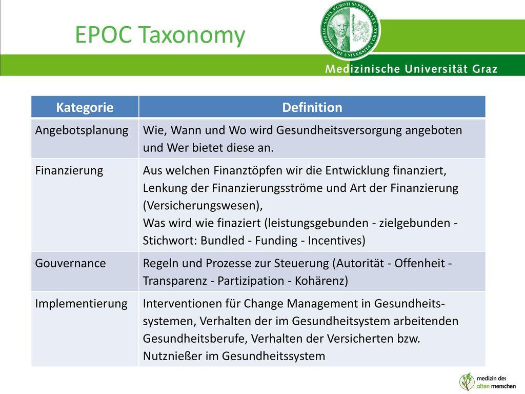 EPOC Taxonomy Kategorie Definition Angebotsplanung