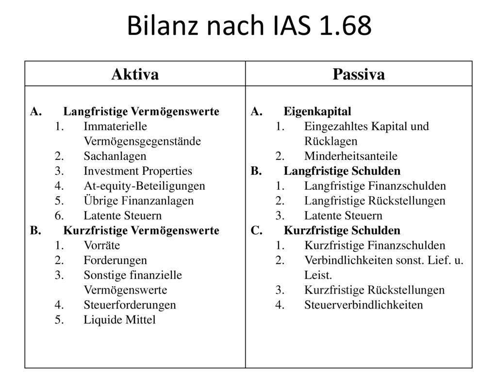 Fein Unternehmensbilanz Vorlage Bilder - Beispiel Business ...