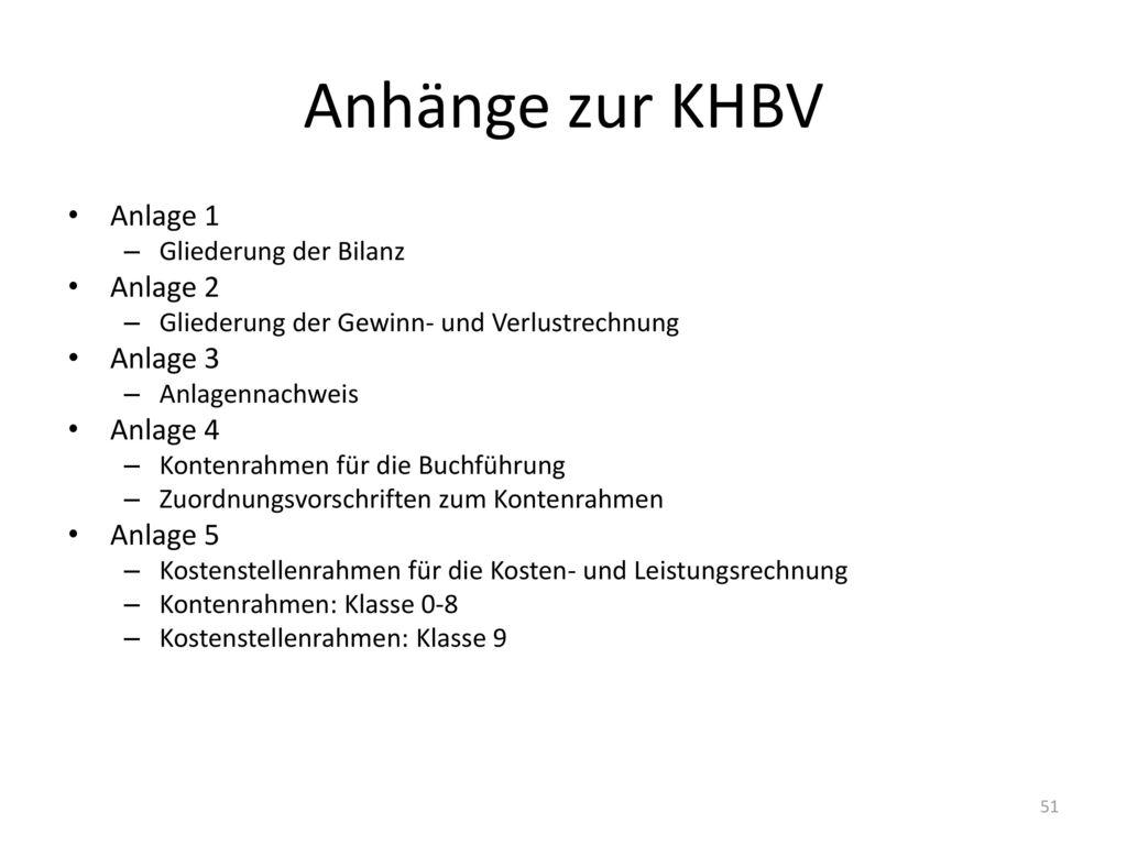 Anhänge zur KHBV Anlage 1 Anlage 2 Anlage 3 Anlage 4 Anlage 5