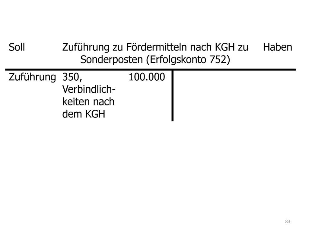Zuführung zu Fördermitteln nach KGH zu Sonderposten (Erfolgskonto 752)