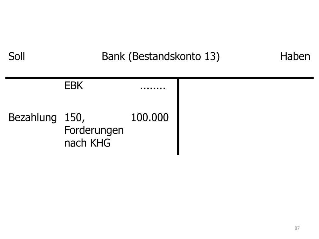 Soll Bank (Bestandskonto 13) Haben EBK ........ Bezahlung 150, Forderungen nach KHG 100.000