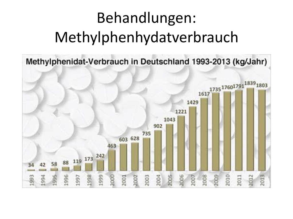 Behandlungen: Methylphenhydatverbrauch