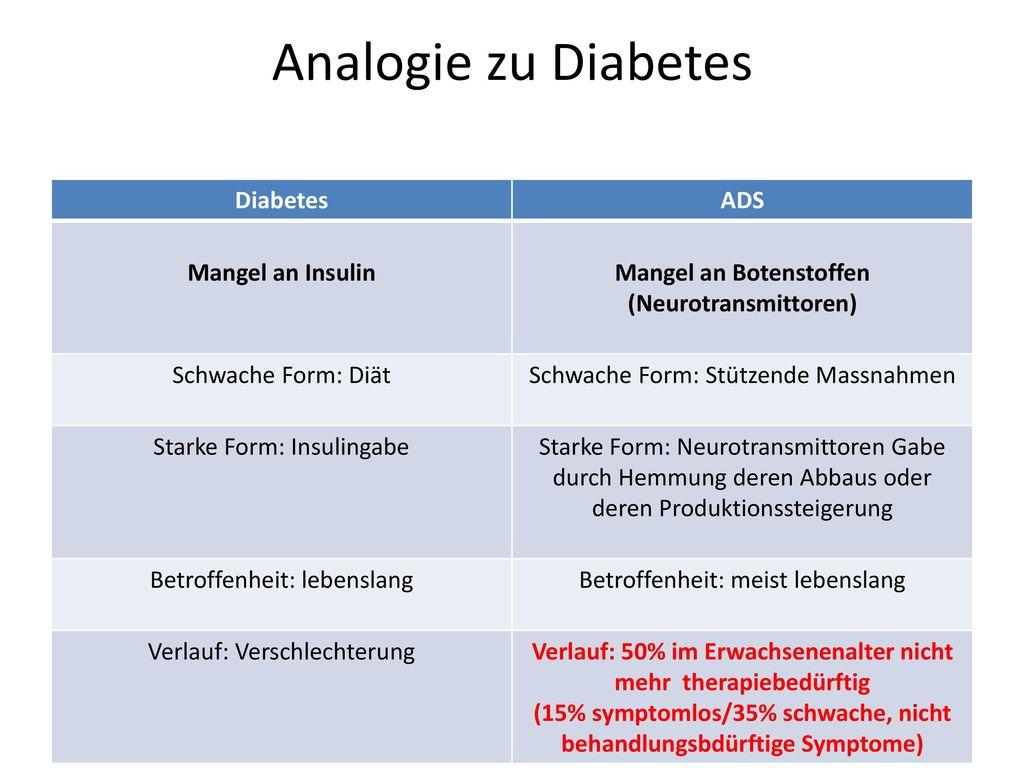 Analogie zu Diabetes Diabetes ADS Mangel an Insulin