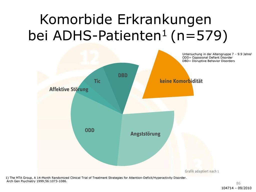 Komorbide Erkrankungen bei ADHS-Patienten1 (n=579)