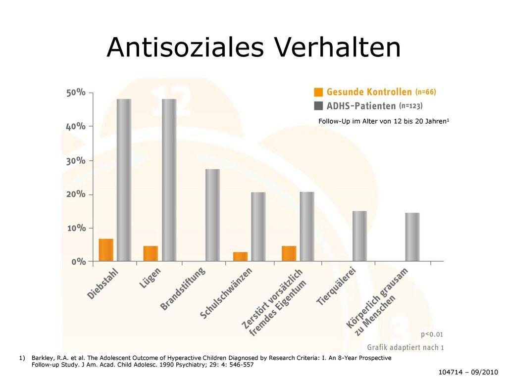 Antisoziales Verhalten