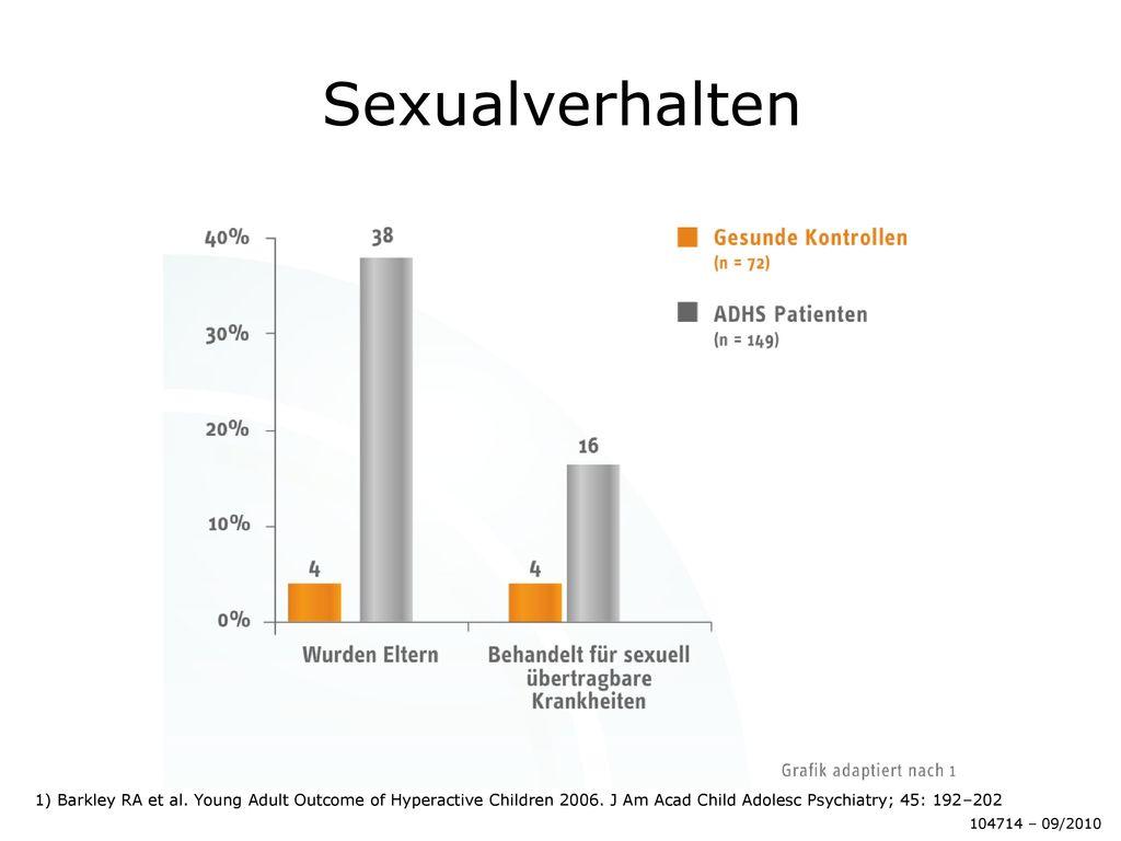 Sexualverhalten 1) Barkley RA et al. Young Adult Outcome of Hyperactive Children 2006. J Am Acad Child Adolesc Psychiatry; 45: 192–202.