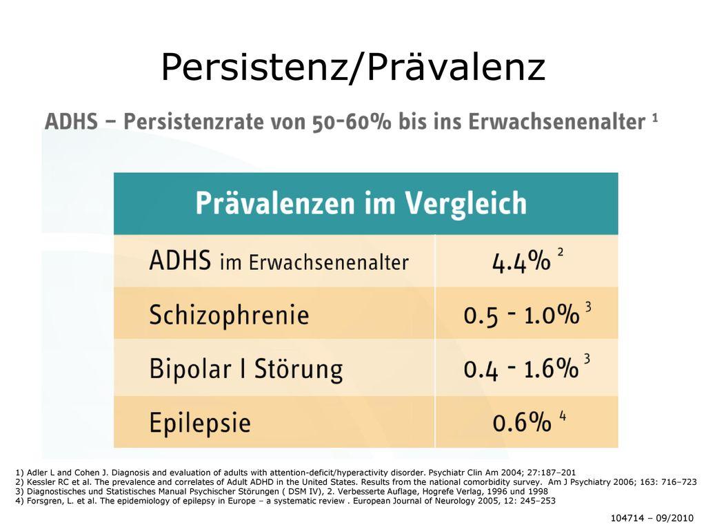 Persistenz/Prävalenz
