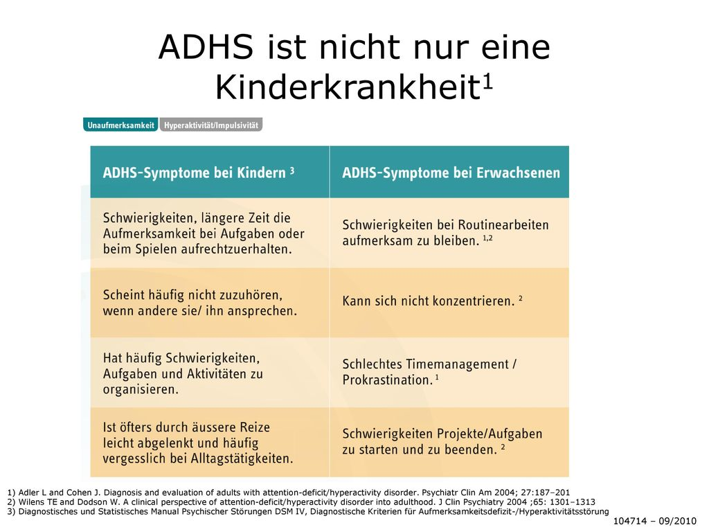 ADHS ist nicht nur eine Kinderkrankheit1