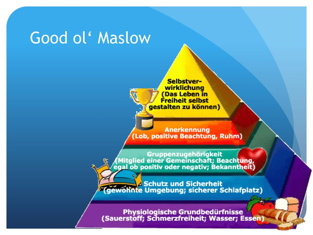 Notfall-Psychologie Sep-17 Good ol' Maslow © 11JAN16 by Horst Hablitz