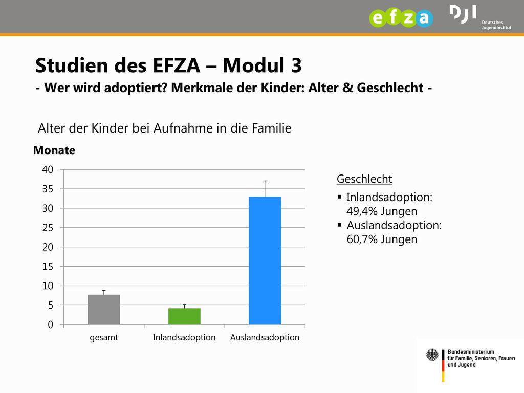 Studien des EFZA – Modul 3 - Wer wird adoptiert