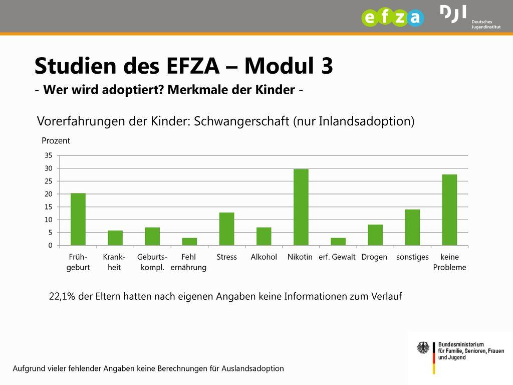 Studien des EFZA – Modul 3 - Wer wird adoptiert Merkmale der Kinder -