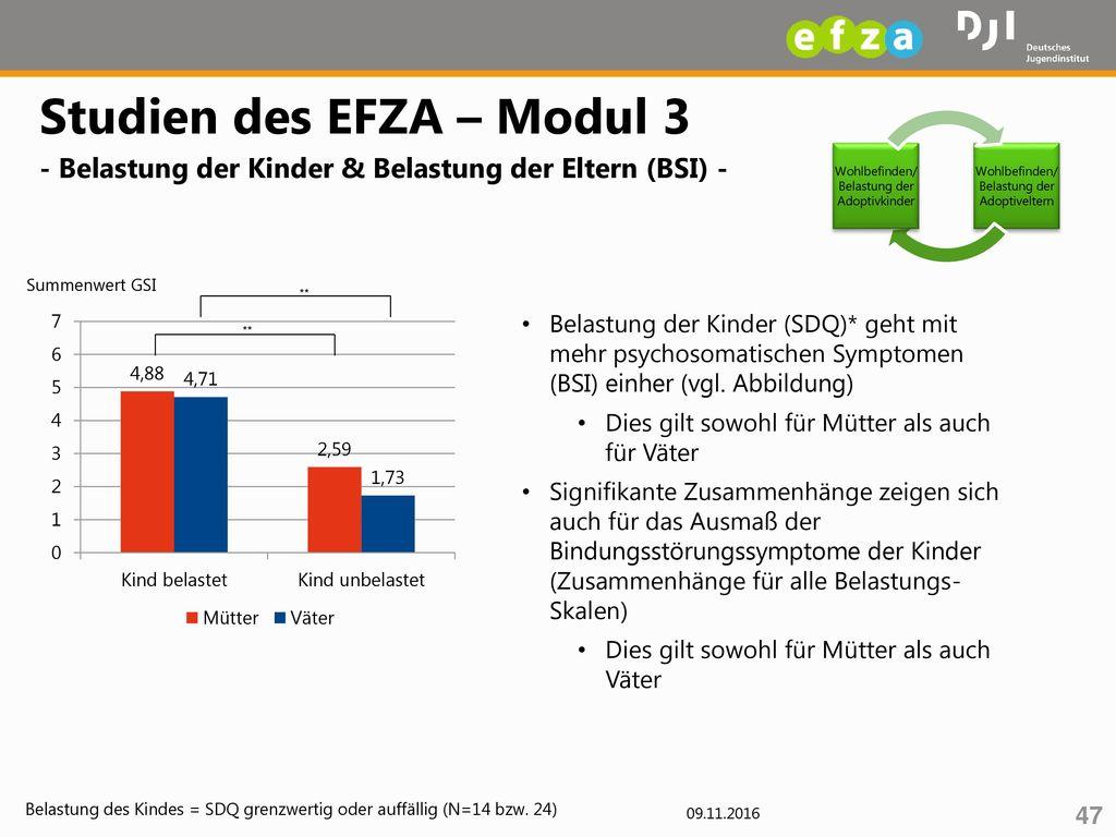 Studien des EFZA – Modul 3 - Belastung der Kinder & Belastung der Eltern (BSI) -