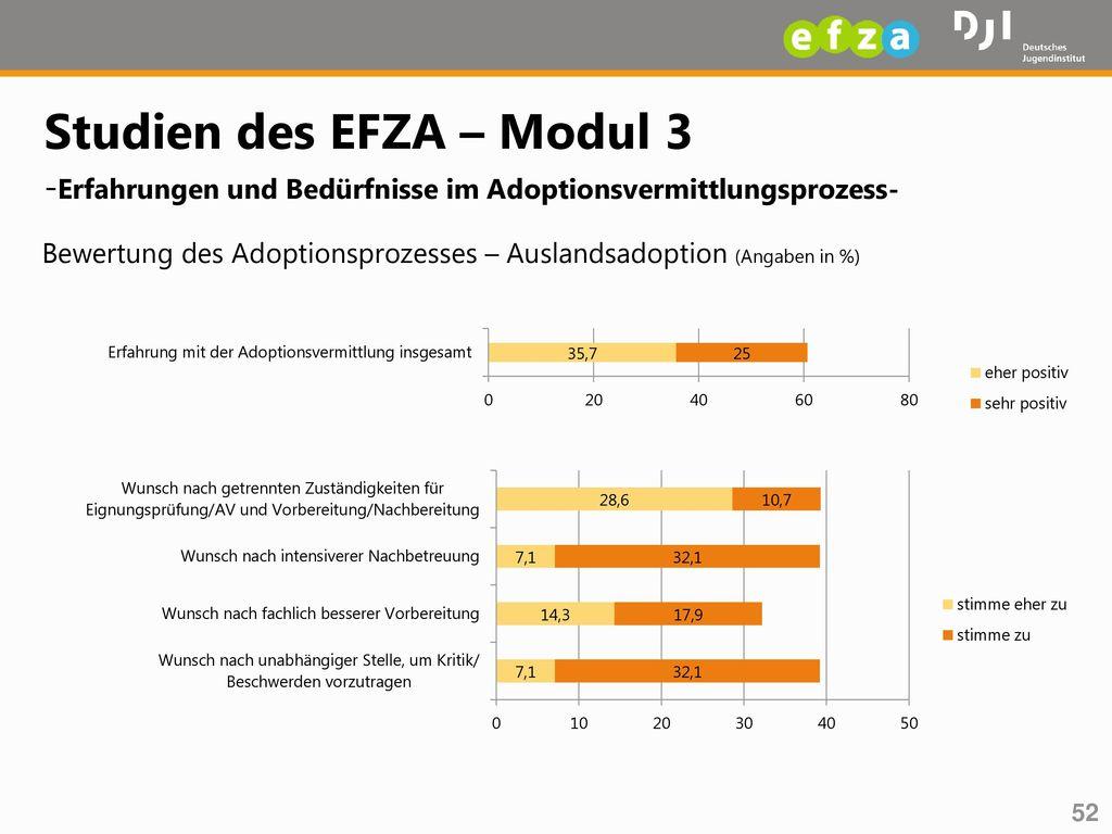 Studien des EFZA – Modul 3 -Erfahrungen und Bedürfnisse im Adoptionsvermittlungsprozess-